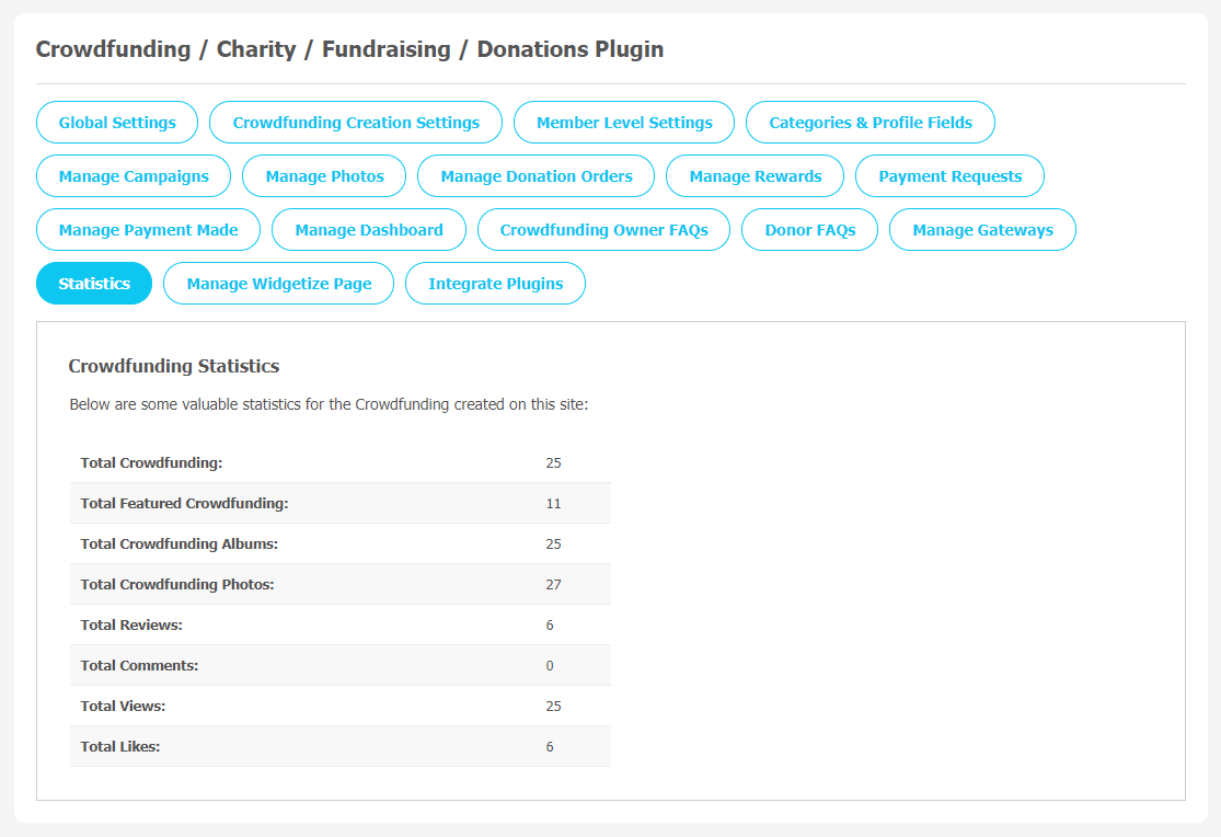 Crowdfunding / Charity / Fundraising / Donations Plugin