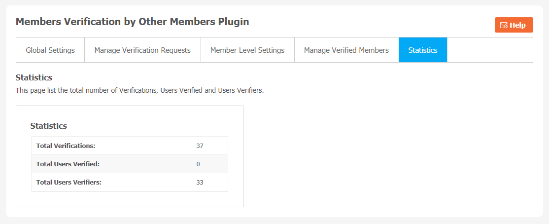 Member Verification by Other Members Plugin