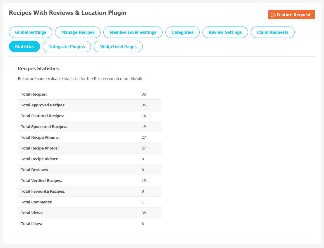 Recipes With Reviews and Location Plugin