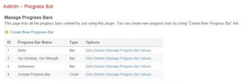 Admin - Progress Bar
