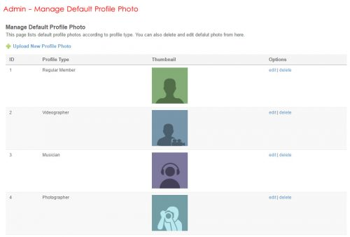 Admin - Manage Default Profile Photo