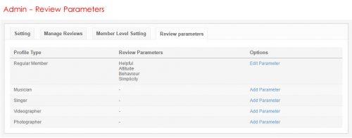 Admin - Review parameters
