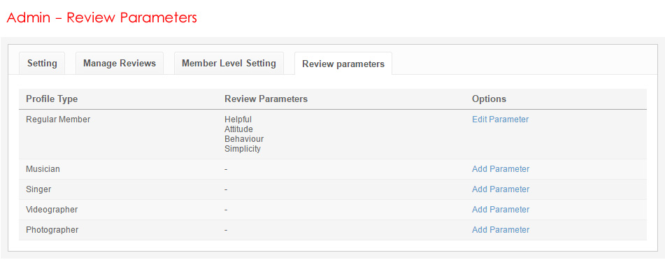 Admin - Review parameters
