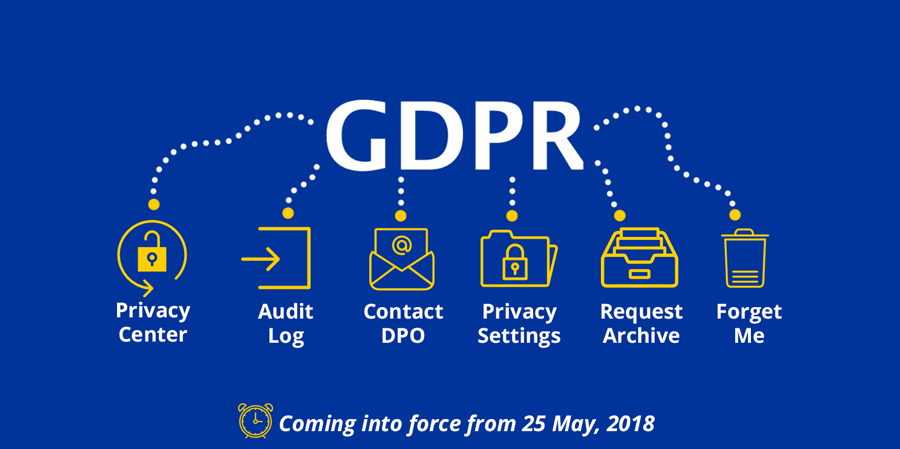 New Plugin Release – Professional GDPR Plugin | SocialEngineSolutions